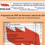 PROPUESTA DE EMPLEO PARA OFERTA 2019 PRESENTADA POR LA ADMON